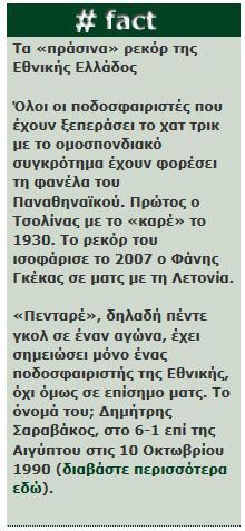 Τα πράσινα ρεκόρ της Εθνικής Ελλάδος